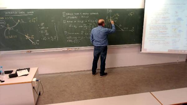 Física 1. Lección 4. Pasos a realizar para resolver problemas de distribución lineal de carga