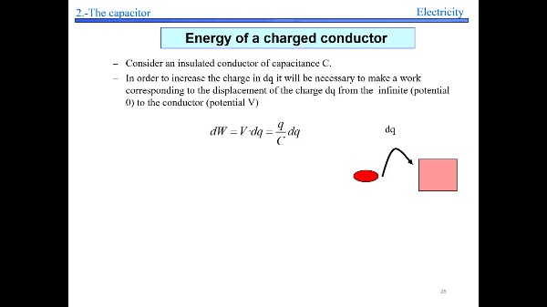 Elec 2- Energy of a charged conductor S25
