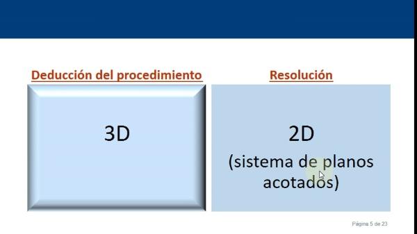 Distancia punto recta en el sistema de planos acotados