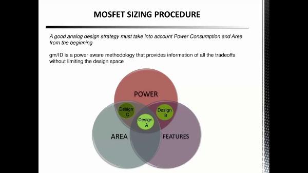 Dimensionamiento MOSFET
