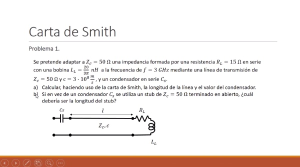Fundamentos de transmisión. Tema 4.4.4.2. Carta de Smith. Problema 1. LT y Cs