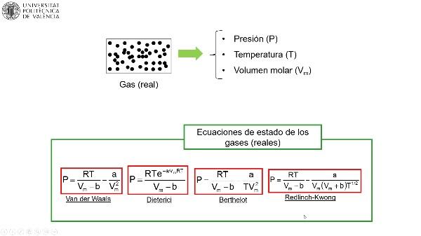 MOOC Primeros pasos termodinámica. Modelo gas ideal