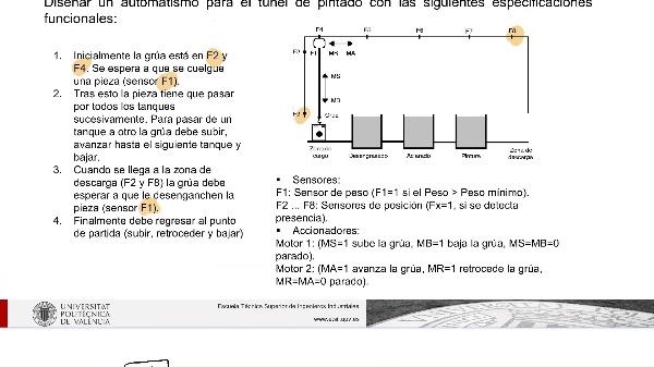 CIPQII Solución problema 4 Grafcet (UD4 Parte2)