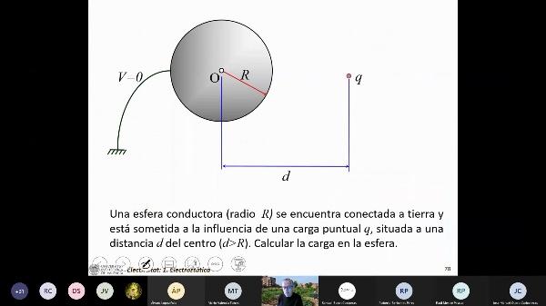 Tema 1: Electrostática (ejercicios de conductores cargados en equilibrio)