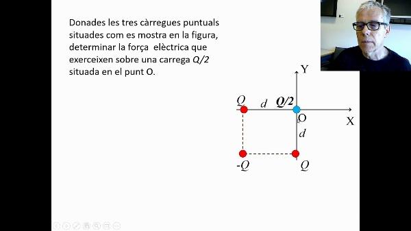 Llei de Coulomb: exemples