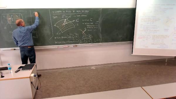 Física 1. Lección 4. Convenio superficies cerradas