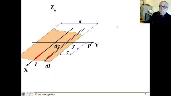 T4E: Camp magnètic de cinta conductora V
