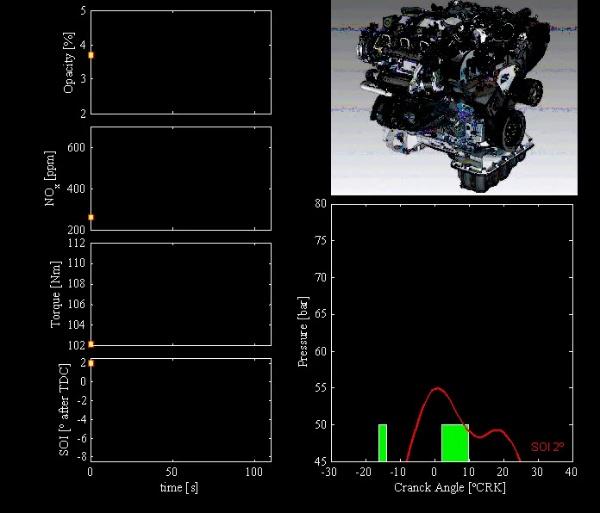 Efecto del avance de inyección en la combustión de un motor diesel