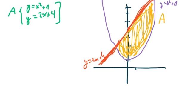 Ejercicio de cálculo de área plana por integración doble