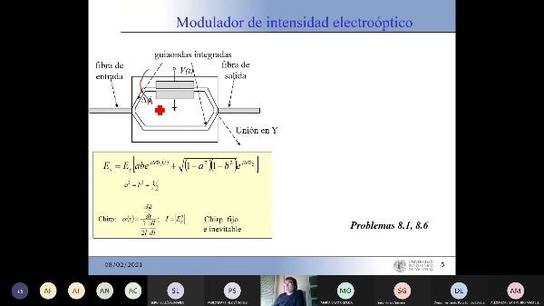 SCOMOP Intro-Moduladores curso 20-21