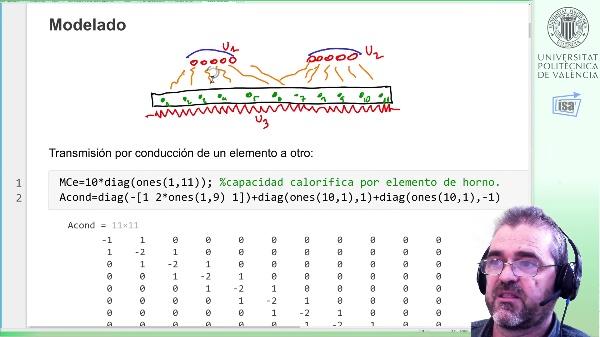 Caso de estudio: Modelado y analisis controlabilidad entrada/salida de sistema térmico orden 11 (horno lineal)