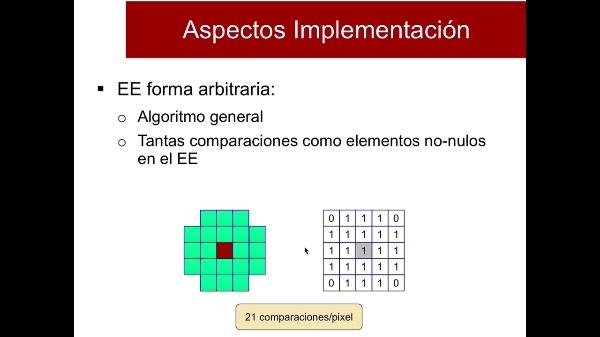 06  Morfología Aspectos Implementación