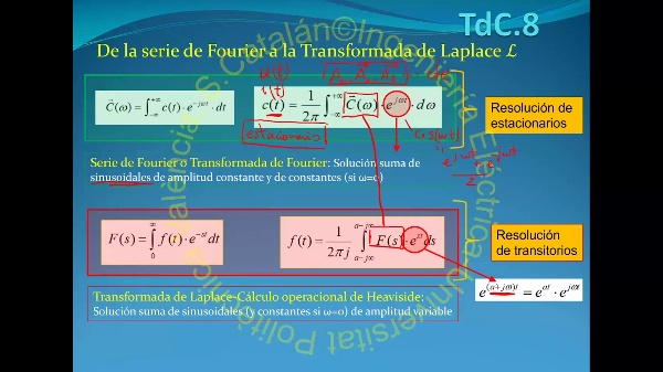 TdC-2.08.1-Transitorios-Transformada de Laplace-Calculo Operacional