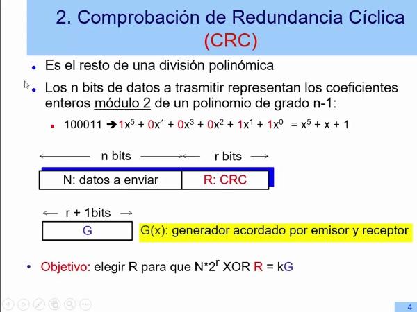 Comprobación de redundancia cíclica (CRC)
