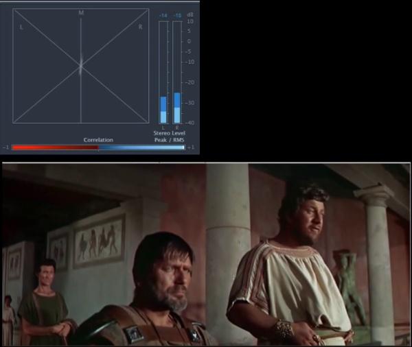 panoramizacion de voces en Spartacus (1960)
