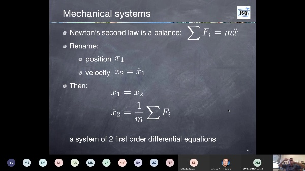 Lecture 3. SAU-GITI-II, 2020. Modeling mechanical and electrical systems
