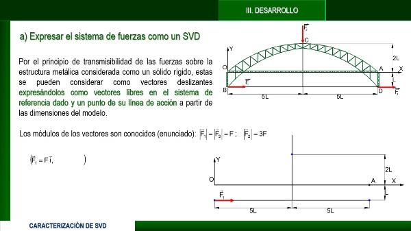 Modelo simplificado de cargas sobre un puente metálico como un sistema discreto de vectores deslizantes. Caracterización mediante el Torsor.