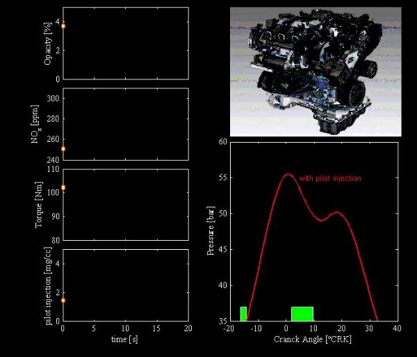 Efecto inyección piloto en la combustión de un motor diesel