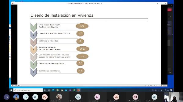 TEE_Ud3_T6_Instalaciones en Viviendas