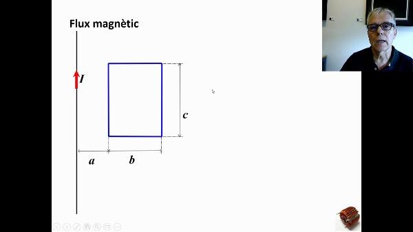 Magnetieme: flux magnètic