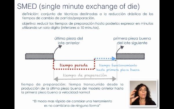 SMED_Aplicación