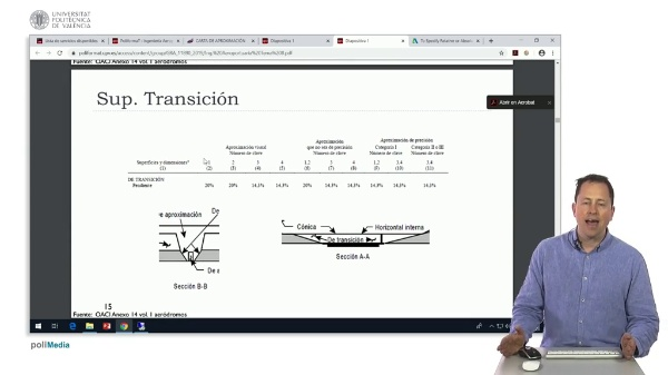 Autocad for airport engineering video 10. Transitional surface