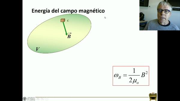 Energía del campo magnético