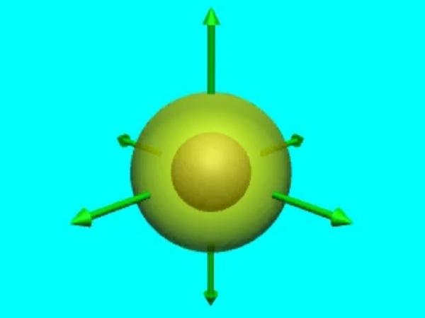GaussE_4: Vector diferencial de superficie sobre la superficie exterior a un conductor esférico sobre la que se aplicará el teorema de Gauss