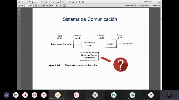 Teoría de la Comunicación, Grupo A, Sesión 8 de febrero de 2021