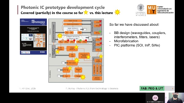 Photonic ICs: from tech to biz - Week 9 - Manufacturing: Packaging and layout / Part 1