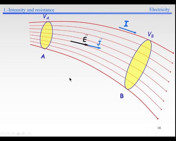 Elec-3-Electrokinetics-S14-S17-Ohm