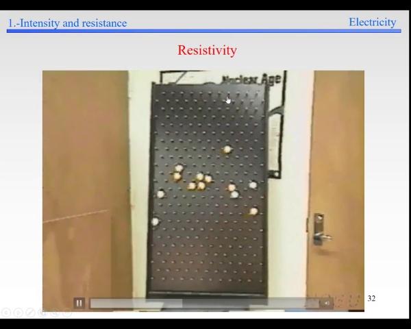 Elec-3-Electrokinetics-S31-S34-Resistivity