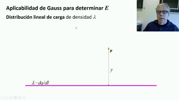 Ley de Gauss: aplicación a cilindro cargado upv