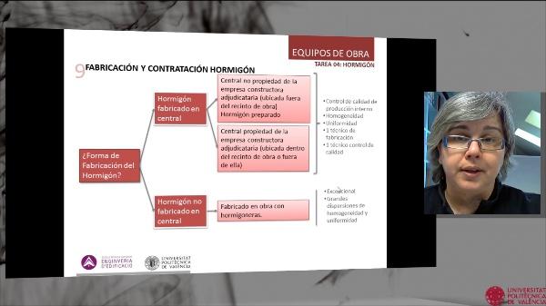 Contratación del suministro y fabricación del hormigón