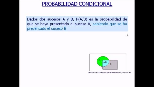 Probabilidad Condicional. Independencia de sucesos