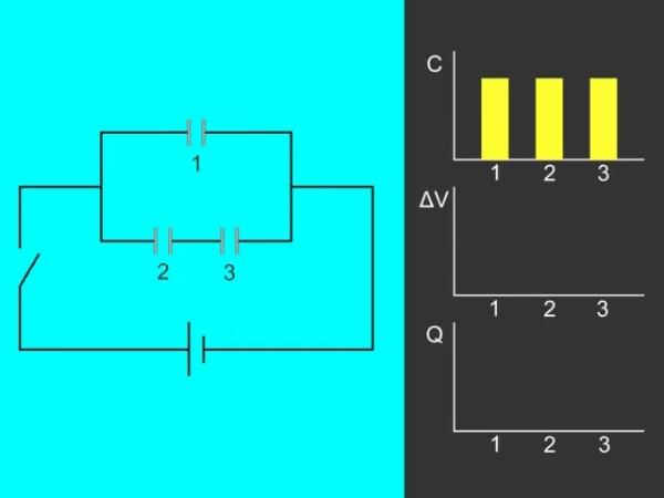 Asociacion_1: Proceso de carga de la asociación de tres condensadores de capacidades idénticas