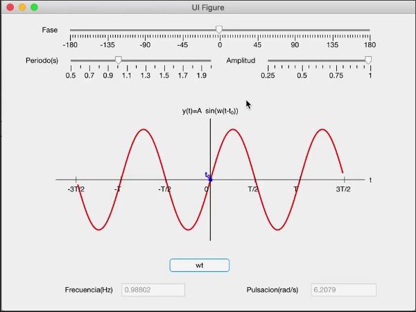 Teoría de Circuitos 1. Lección 5. 2-2 Demostración práctica parámetros de una sinusoide con matlab