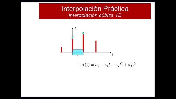 Interpolación Bicúbica 1