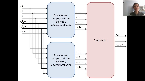 SSC - P3 - 05. Objetivos de la práctica