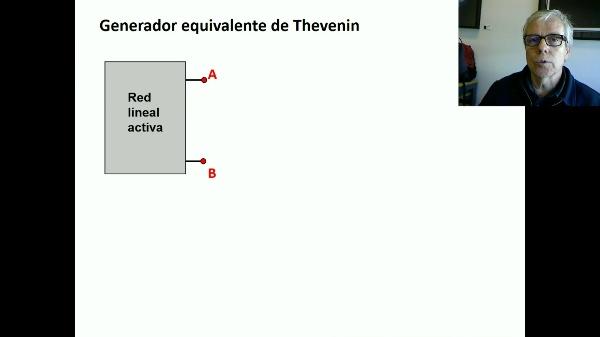 Generador equivalente de Thevenin
