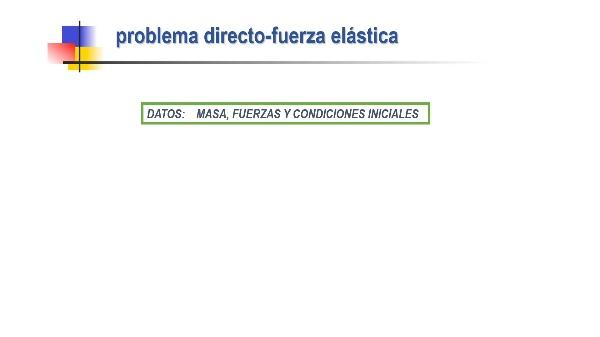 FUERZA ELÁSTICA. PROBLEMA DIRECTO
