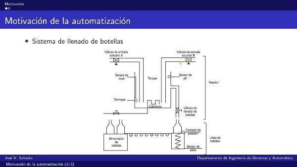 Motivación de la automatización