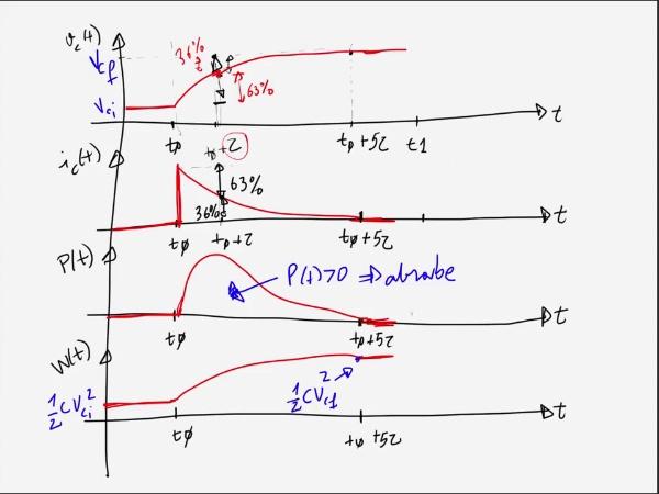 Teoría de Circuitos 1. Lección 4. 2-4 Descarga de un condensador