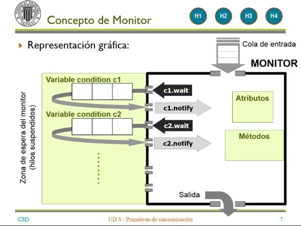 ud03_3.-Representación gráfica monitor