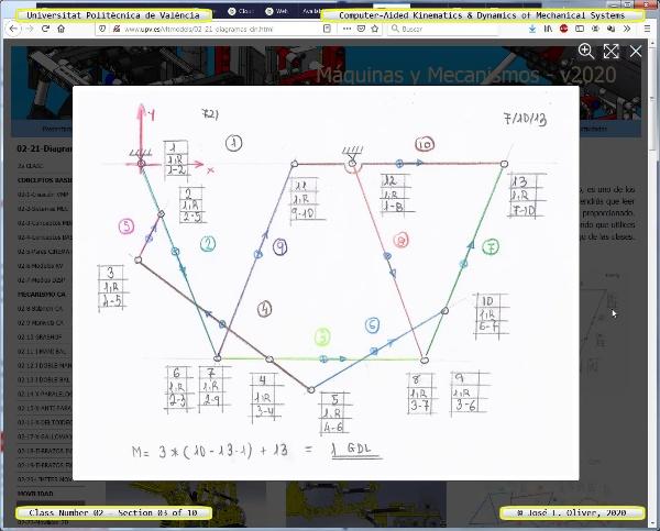 Tecnología de Máquinas ¿ 2020 ¿ TM - Clase 02 ¿ Tramo 03 de 10