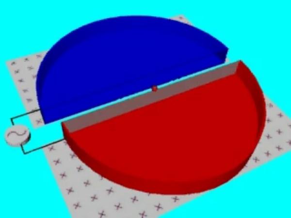 Ciclotrón_1: Movimiento de una carga positiva en un ciclotrón.