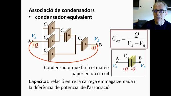 Associació de condensadors