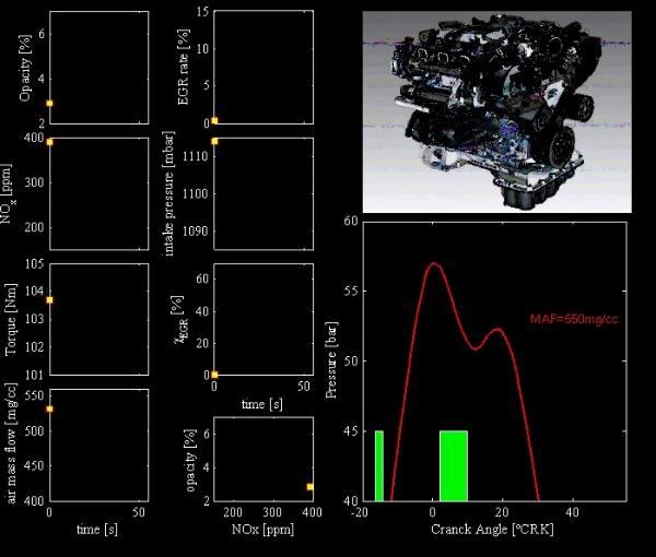 Efecto de la recirculación de gases de escape en la combustión de un motor diesel