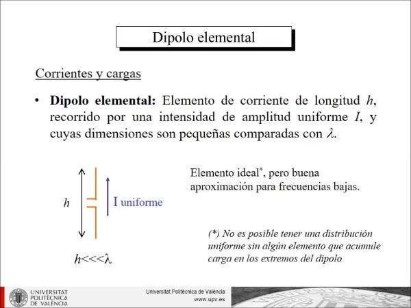 Vector de radiación de un dipolo elemental