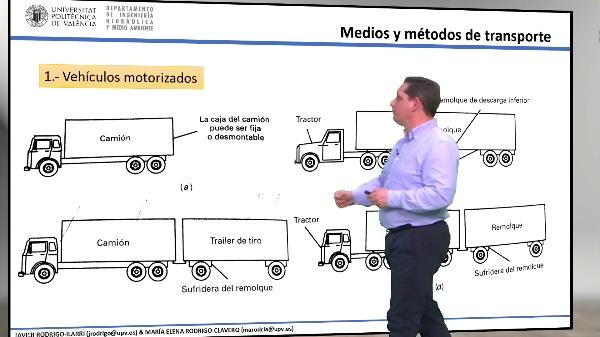 4.03.- Medios y métodos de transporte